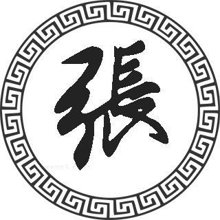 张姓的来源、张姓起名、张姓名人明星大全、张姓人口在百家姓中的排名